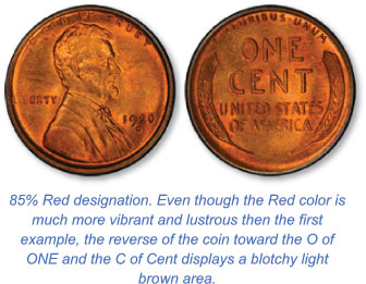 Price Differences for Brown, Red Brown and Red Coins